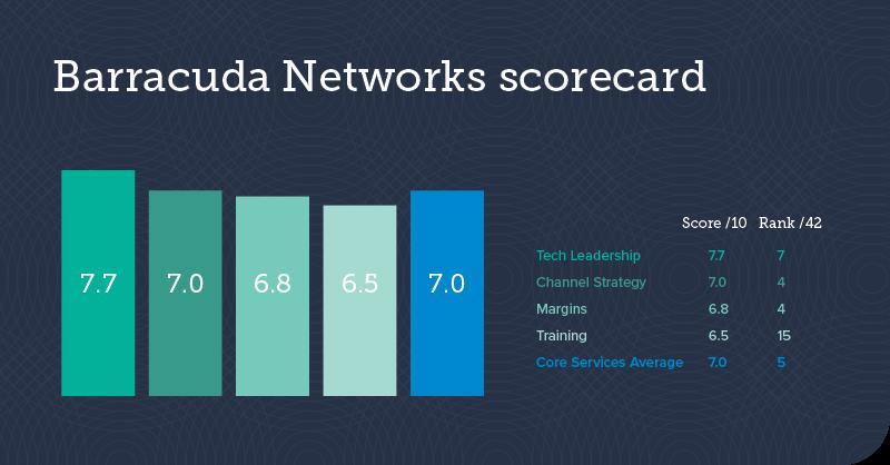 バラクーダがCRN Vendor Report 2019で業界最高のテクノロジベンダの一つとして評価 のページ写真 2