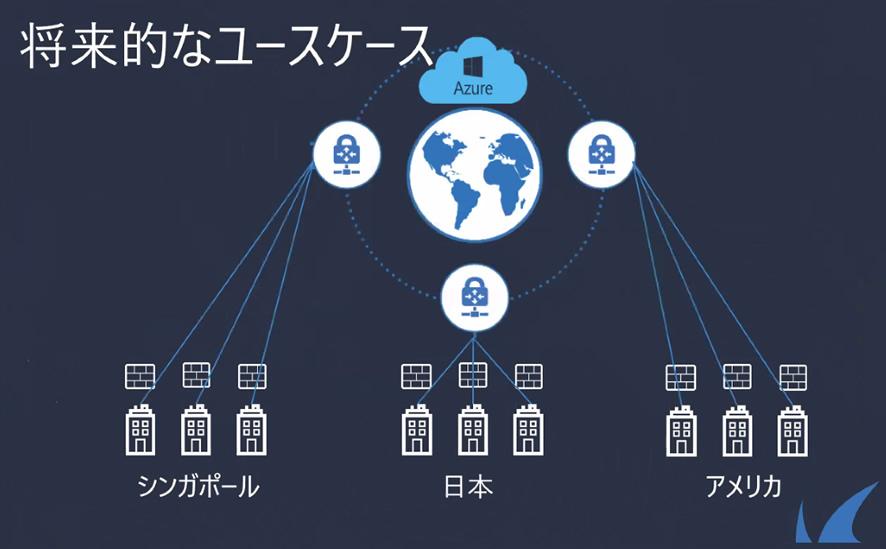 【レポート】「Azure Virtual WAN x Barracuda CloudGen Firewallで実現する大規模拠点間接続」セミナー のページ写真 15