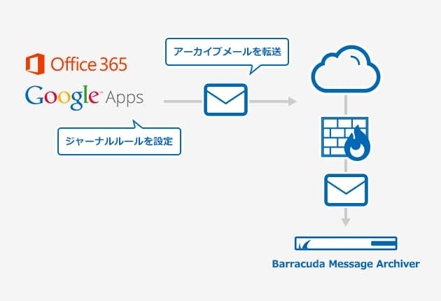 Message Archiver のページ写真 8