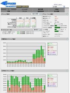 青山学院大学 ~Barracuda Load Balancer ADC 導入事例 のページ写真 4