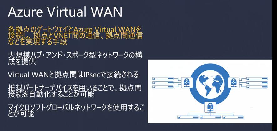 【レポート】「Azure Virtual WAN x Barracuda CloudGen Firewallで実現する大規模拠点間接続」セミナー のページ写真 3