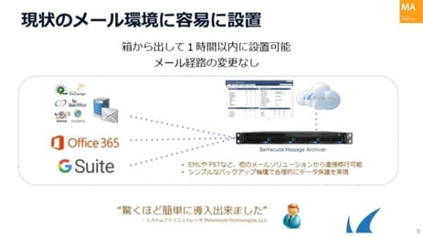 Message Archiver 関連資料請求 のページ写真 1