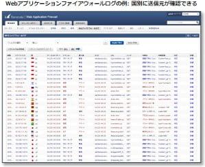 株式会社近畿リサーチセンター~Barracuda WAF導入事例 のページ写真 4