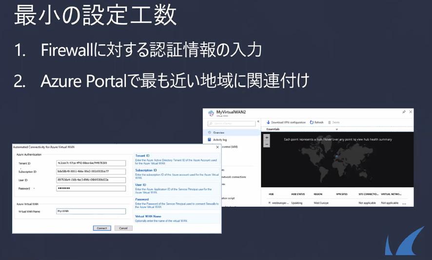 【レポート】「Azure Virtual WAN x Barracuda CloudGen Firewallで実現する大規模拠点間接続」セミナー のページ写真 13