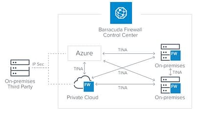 MICROSOFT AZURE SOLUTION OVERVIEW のページ写真 5