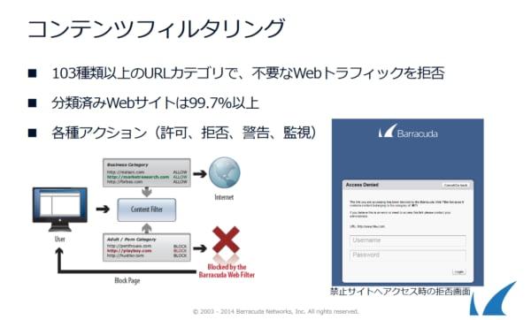 Web Security Gateway 関連資料請求 のページ写真 1