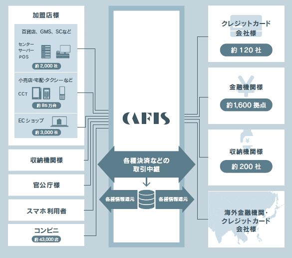 NTTデータ~Barracuda CloudGen Firewall 導入事例 のページ写真 3