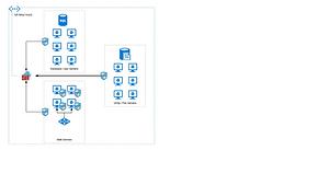ネットワークセキュリティポスチャの管理: クラウドのパラダイムシフト のページ写真 2