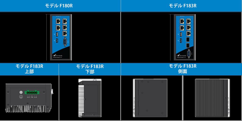 IoT/M2M のページ写真 1